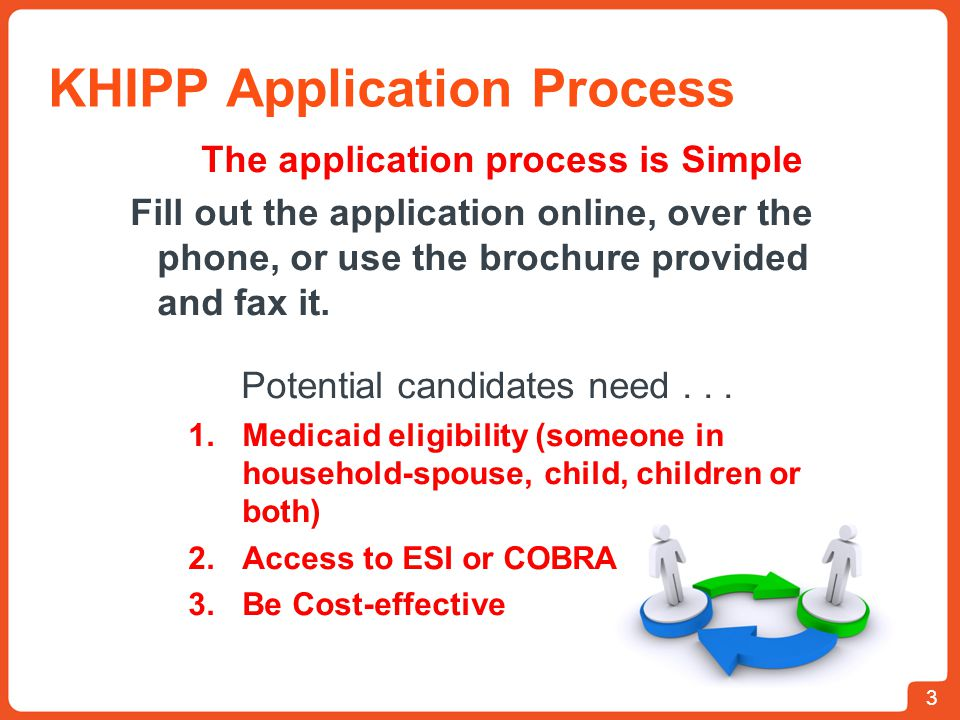 KHIPP Application Process The application process is Simple Fill out the application online, over the phone, or use the brochure provided and fax it.