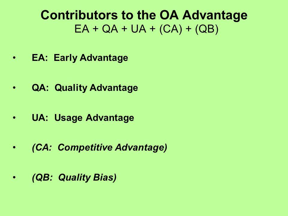 EA: Early Advantage QA: Quality Advantage UA: Usage Advantage (CA: Competitive Advantage) (QB: Quality Bias) Contributors to the OA Advantage EA + QA + UA + (CA) + (QB)