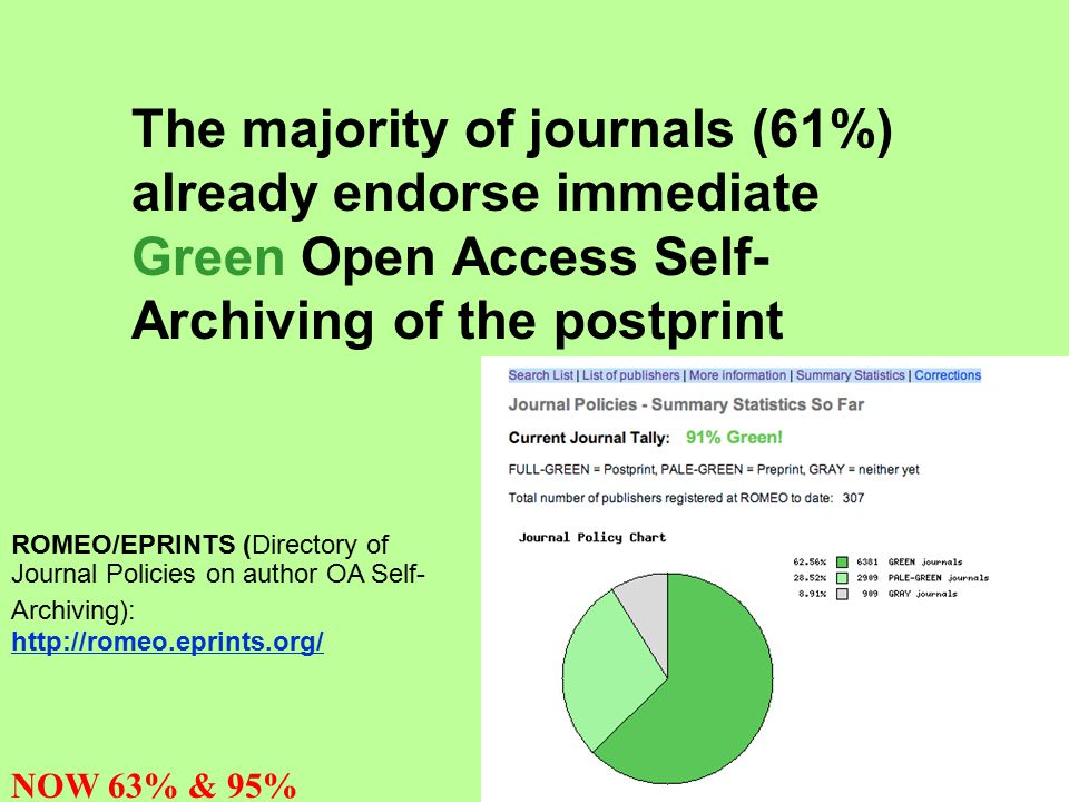 The majority of journals (61%) already endorse immediate Green Open Access Self- Archiving of the postprint ROMEO/EPRINTS (Directory of Journal Polici