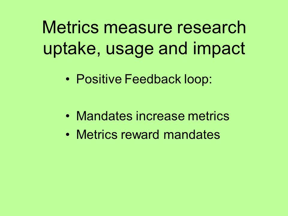 Metrics measure research uptake, usage and impact Positive Feedback loop: Mandates increase metrics Metrics reward mandates