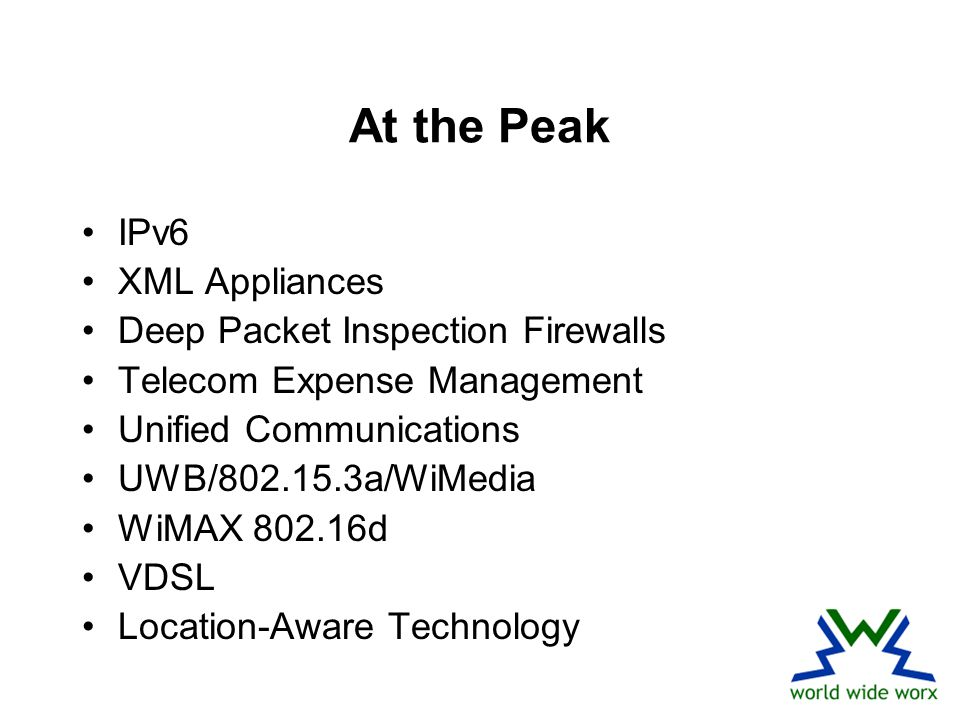 At the Peak IPv6 XML Appliances Deep Packet Inspection Firewalls Telecom Expense Management Unified Communications UWB/802.15.3a/WiMedia WiMAX 802.16d VDSL Location-Aware Technology