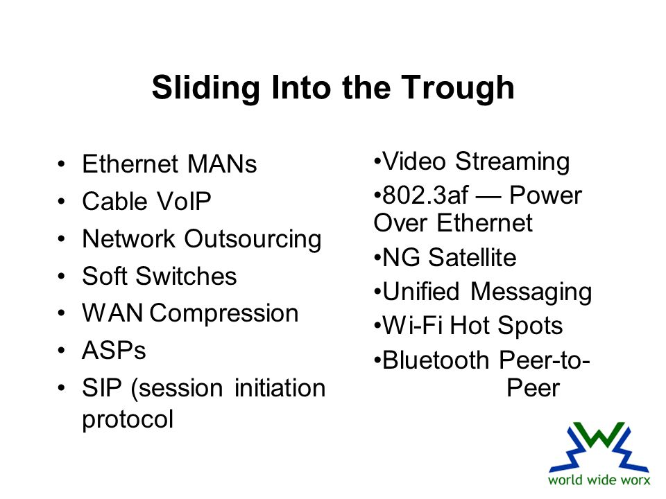 Sliding Into the Trough Ethernet MANs Cable VoIP Network Outsourcing Soft Switches WAN Compression ASPs SIP (session initiation protocol Video Streaming 802.3af — Power Over Ethernet NG Satellite Unified Messaging Wi-Fi Hot Spots Bluetooth Peer-to- Peer