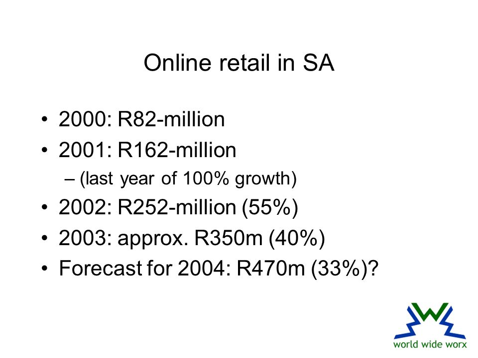 Online retail in SA 2000: R82-million 2001: R162-million –(last year of 100% growth) 2002: R252-million (55%) 2003: approx.
