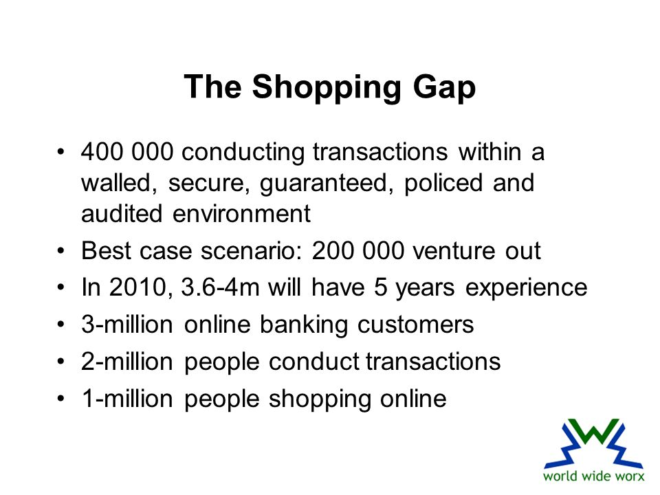 The Shopping Gap 400 000 conducting transactions within a walled, secure, guaranteed, policed and audited environment Best case scenario: 200 000 venture out In 2010, 3.6-4m will have 5 years experience 3-million online banking customers 2-million people conduct transactions 1-million people shopping online