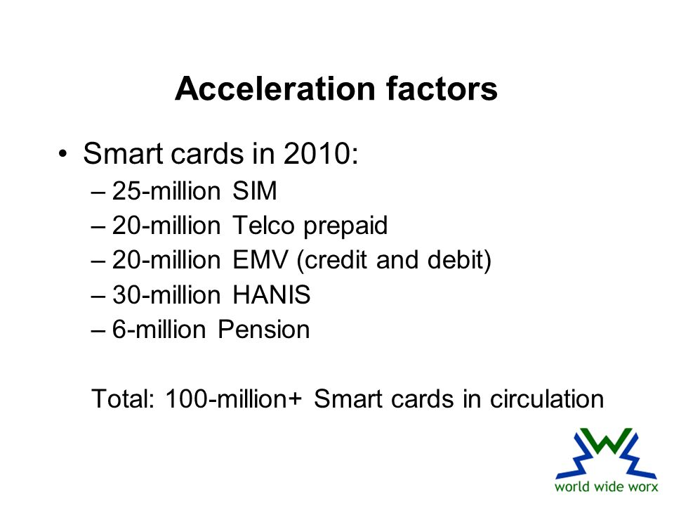 Acceleration factors Smart cards in 2010: –25-million SIM –20-million Telco prepaid –20-million EMV (credit and debit) –30-million HANIS –6-million Pension Total: 100-million+ Smart cards in circulation