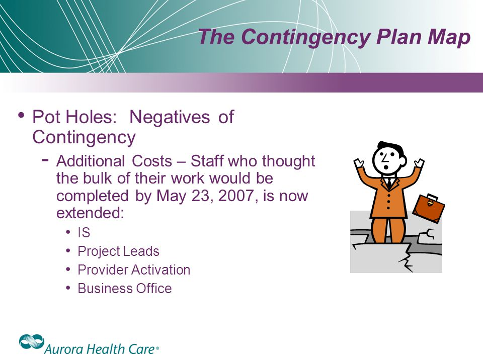 The Contingency Plan Map Pot Holes: Negatives of Contingency ­ Additional Costs – Staff who thought the bulk of their work would be completed by May 23, 2007, is now extended: IS Project Leads Provider Activation Business Office