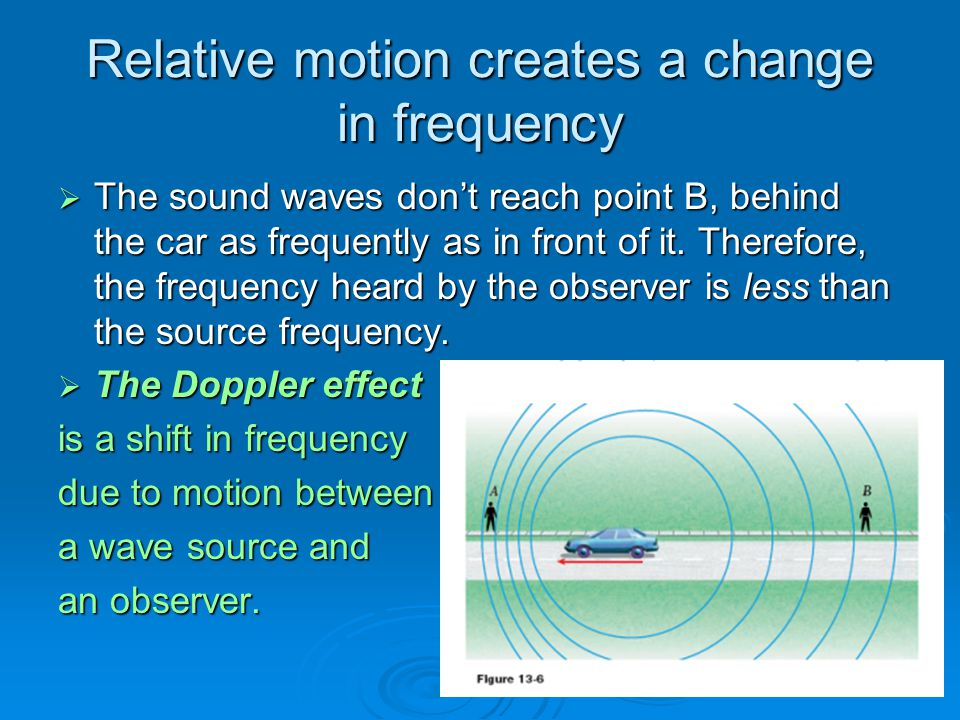 Relative motion creates a change in frequency  The sound waves don't reach point B, behind the car as frequently as in front of it. Therefore, the fr