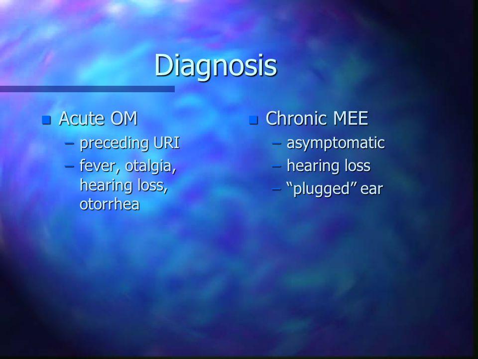 Diagnosis n Acute OM –preceding URI –fever, otalgia, hearing loss, otorrhea n Chronic MEE –asymptomatic –hearing loss – plugged ear