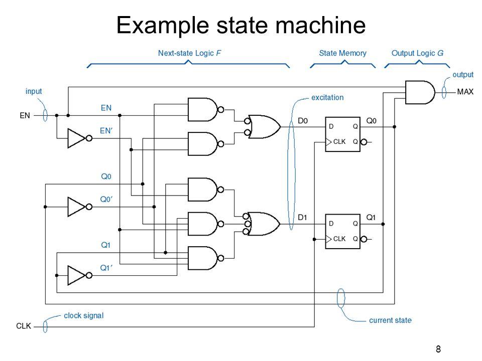 8 Example state machine