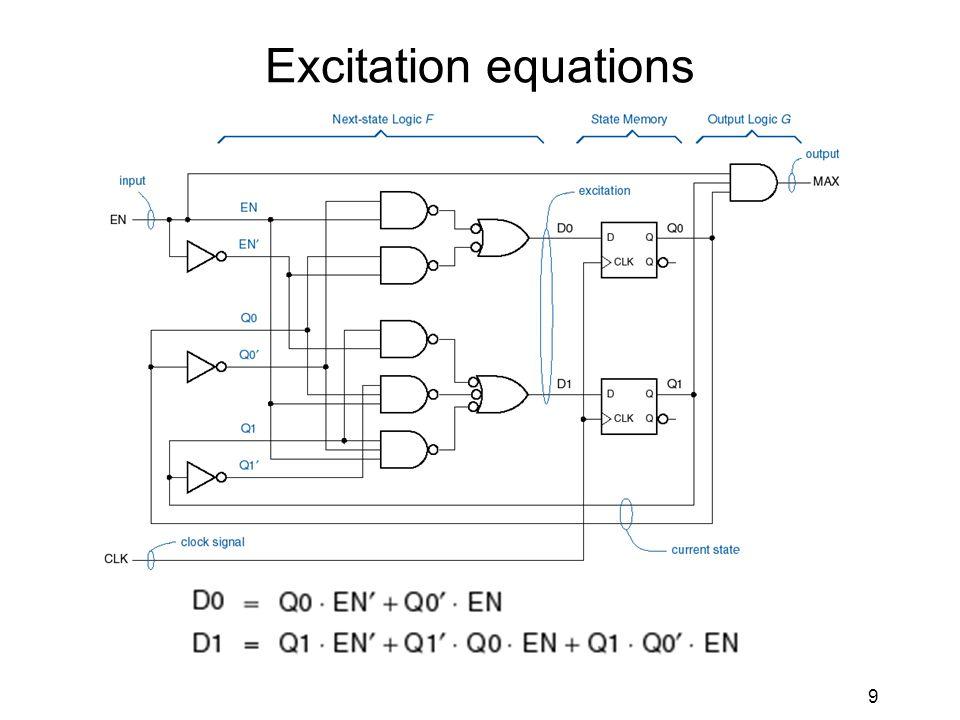 9 Excitation equations