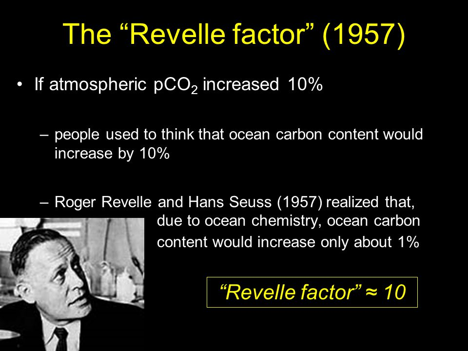 "The ""Revelle factor"" (1957) If atmospheric pCO 2 increased 10% –people used to think that ocean carbon content would increase by 10% –Roger Revelle an"