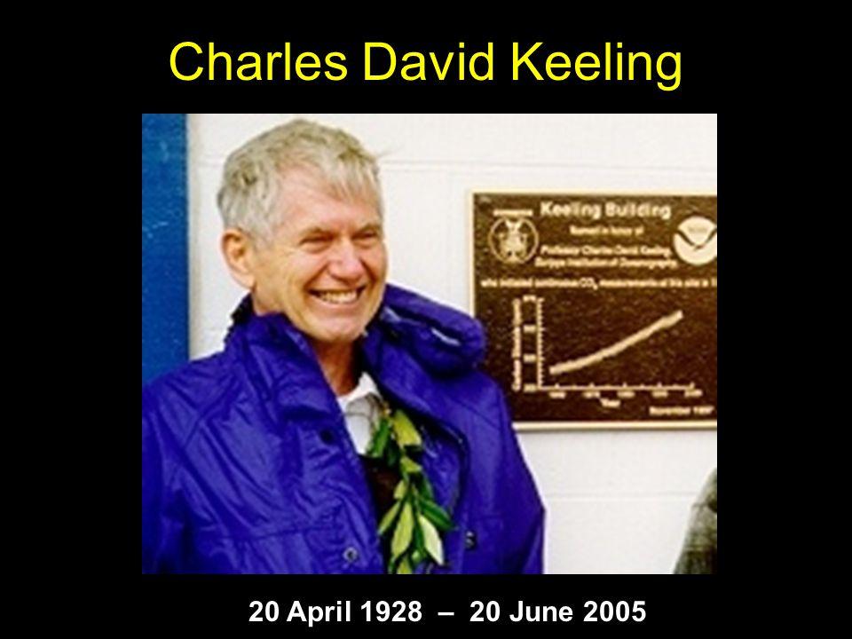 Charles David Keeling 20 April 1928 – 20 June 2005