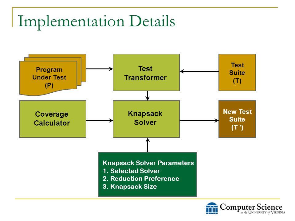 Implementation Details Knapsack Solver Test Transformer Coverage Calculator Test Suite (T) New Test Suite (T ') Program Under Test (P) Knapsack Solver