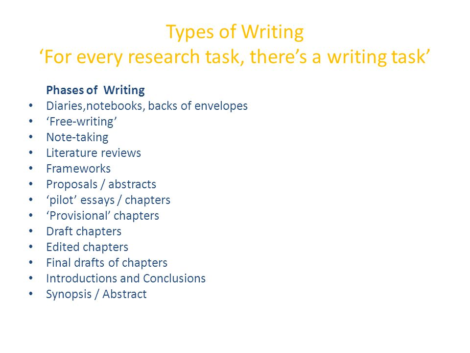 Types of Writing 'For every research task, there's a writing task' Phases of Writing Diaries,notebooks, backs of envelopes 'Free-writing' Note-taking Literature reviews Frameworks Proposals / abstracts 'pilot' essays / chapters 'Provisional' chapters Draft chapters Edited chapters Final drafts of chapters Introductions and Conclusions Synopsis / Abstract