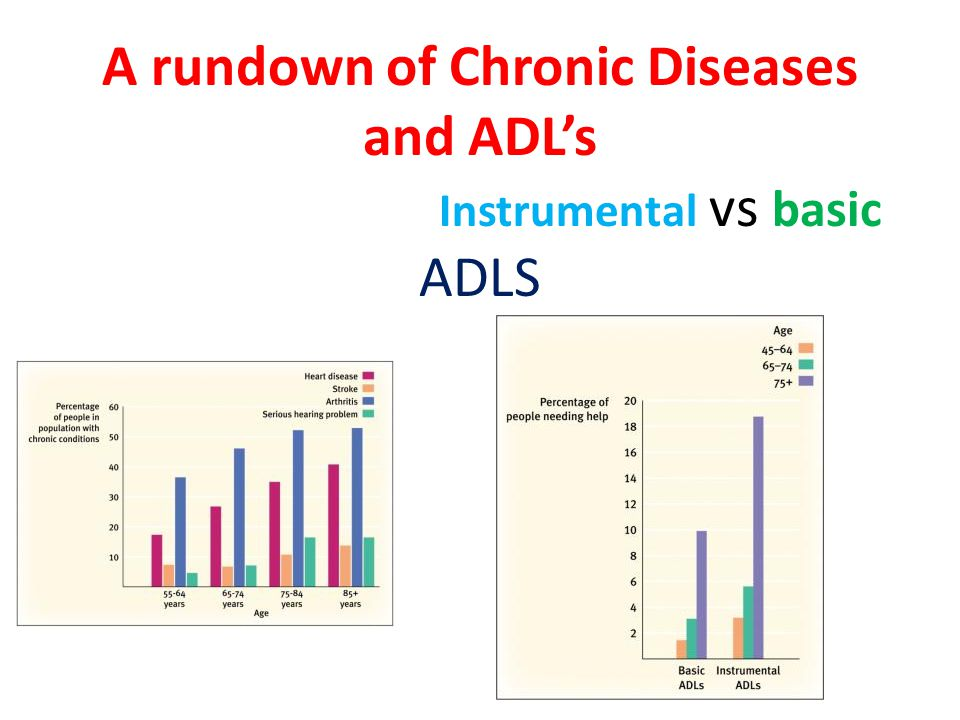 A rundown of Chronic Diseases and ADL's Instrumental vs basic ADLS
