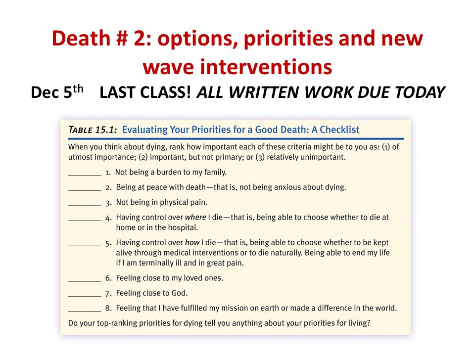 Death # 2: options, priorities and new wave interventions Dec 5 th LAST CLASS! ALL WRITTEN WORK DUE TODAY