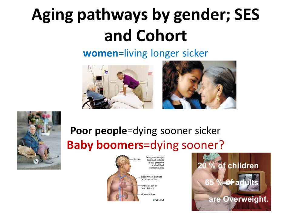 Aging pathways by gender; SES and Cohort women=living longer sicker Poor people=dying sooner sicker Baby boomers=dying sooner?