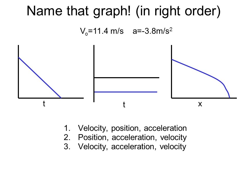 Name that graph. (in right order) 1. Velocity, position, acceleration 2.