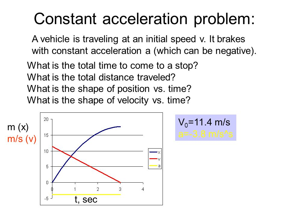 Constant acceleration problem: A vehicle is traveling at an initial speed v.