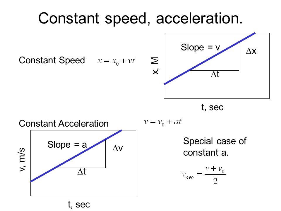 Constant speed, acceleration.