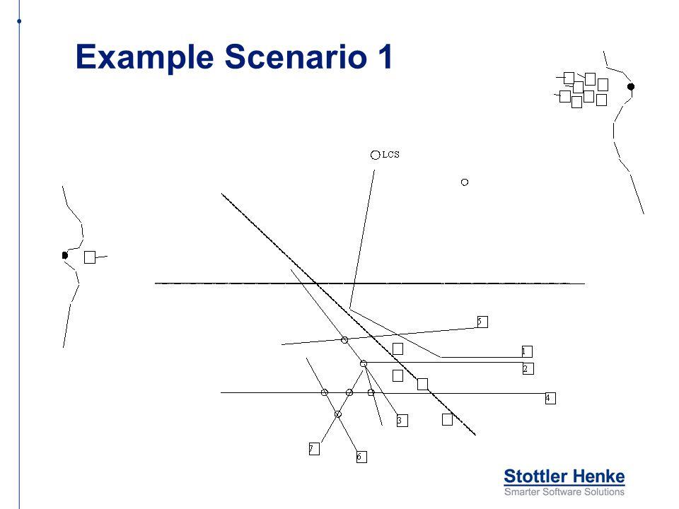 Example Scenario 1