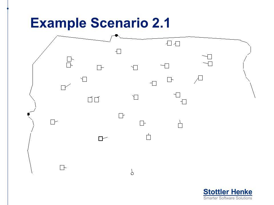 Example Scenario 2.1