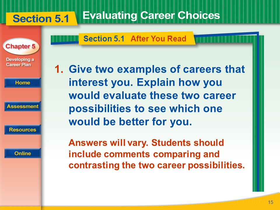 15 Section 5.1 After You Read 1.Give two examples of careers that interest you.