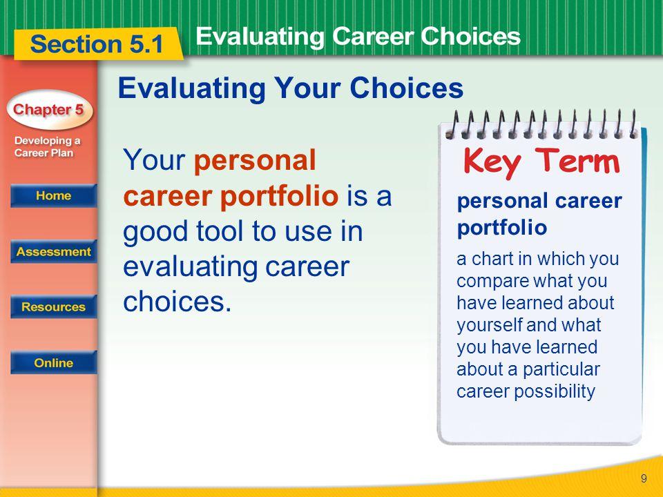 10 Figure 5.1 Personal Career Portfolio