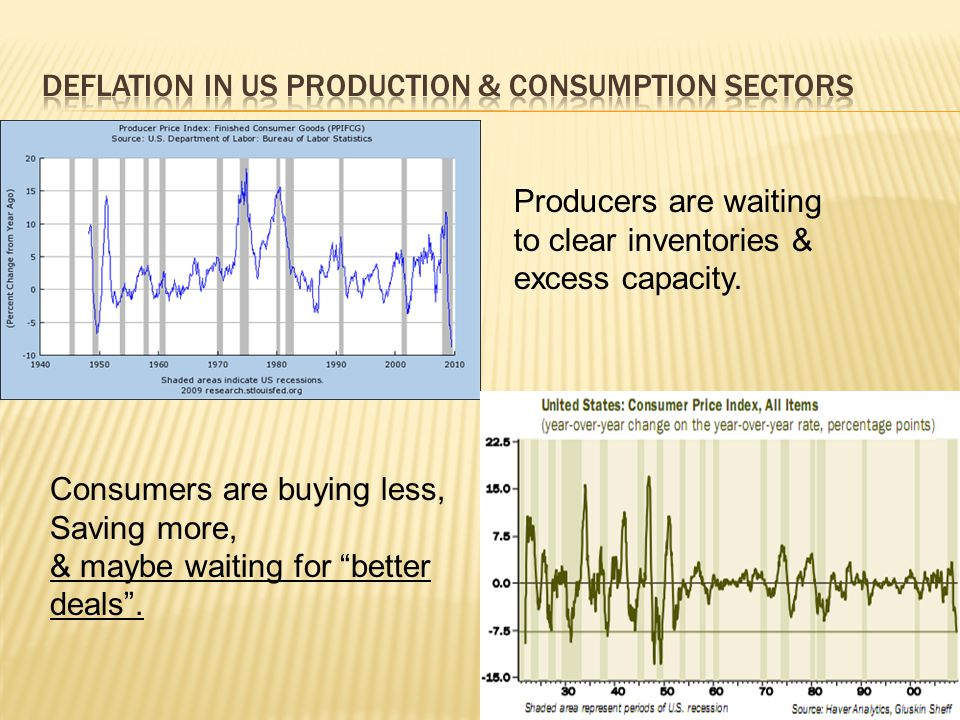 6 Producers are waiting to clear inventories & excess capacity.