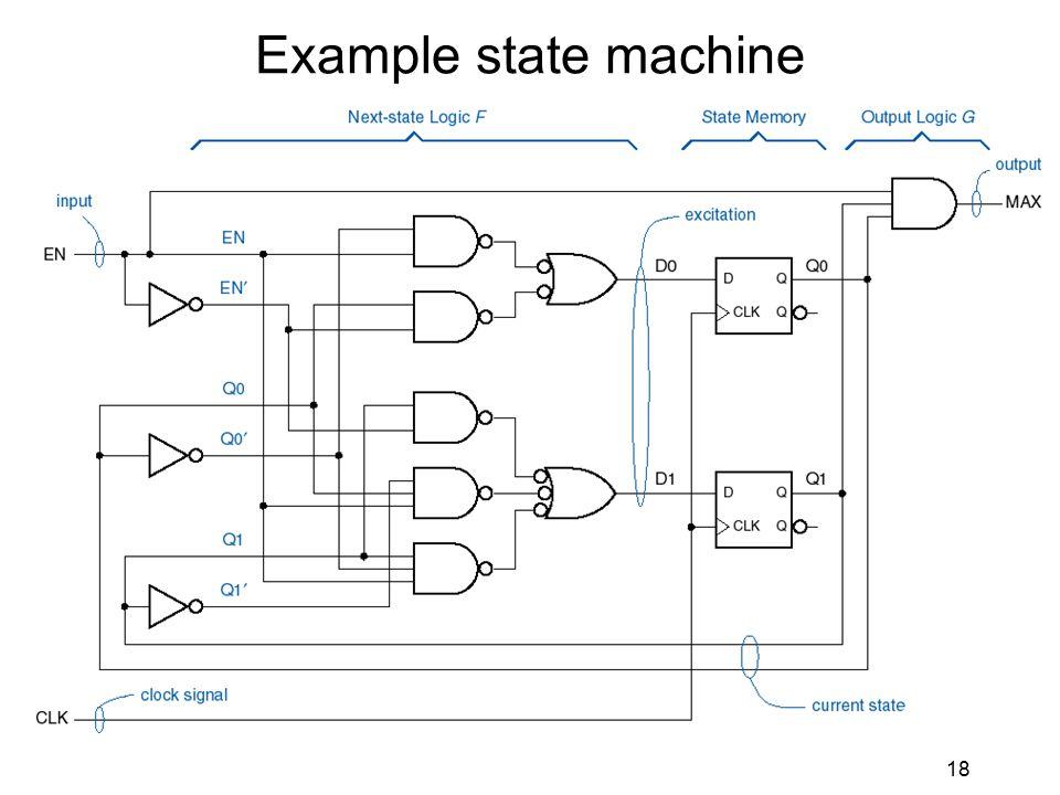 18 Example state machine