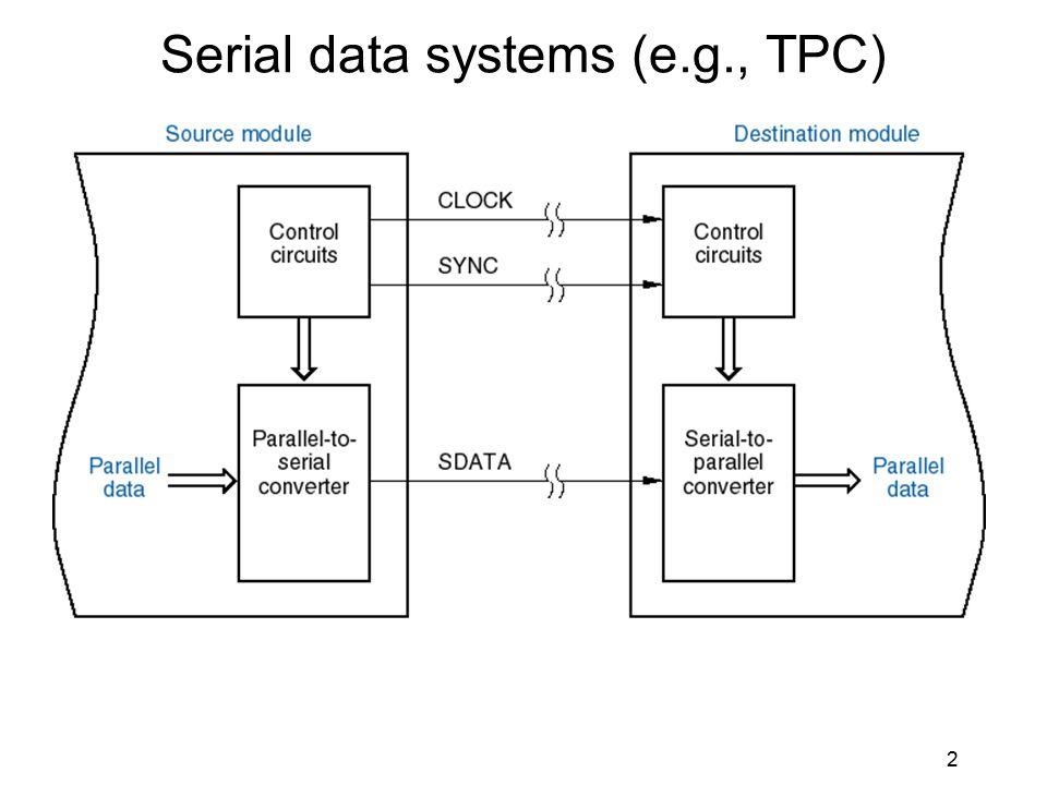 2 Serial data systems (e.g., TPC)