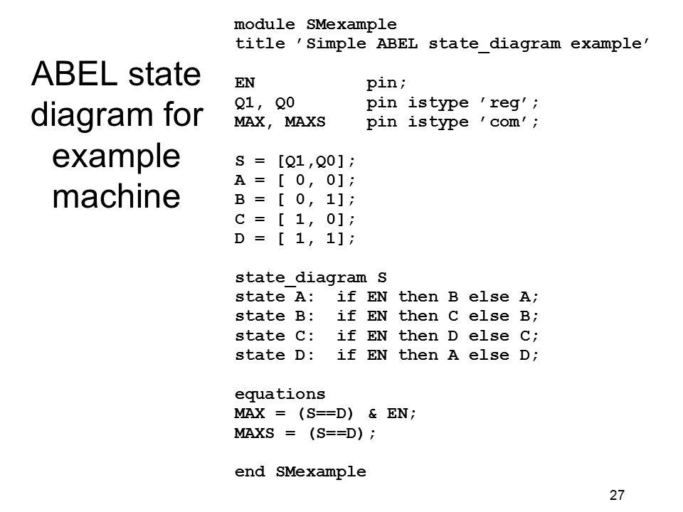 27 ABEL state diagram for example machine module SMexample title 'Simple ABEL state_diagram example' EN pin; Q1, Q0 pin istype 'reg'; MAX, MAXS pin is
