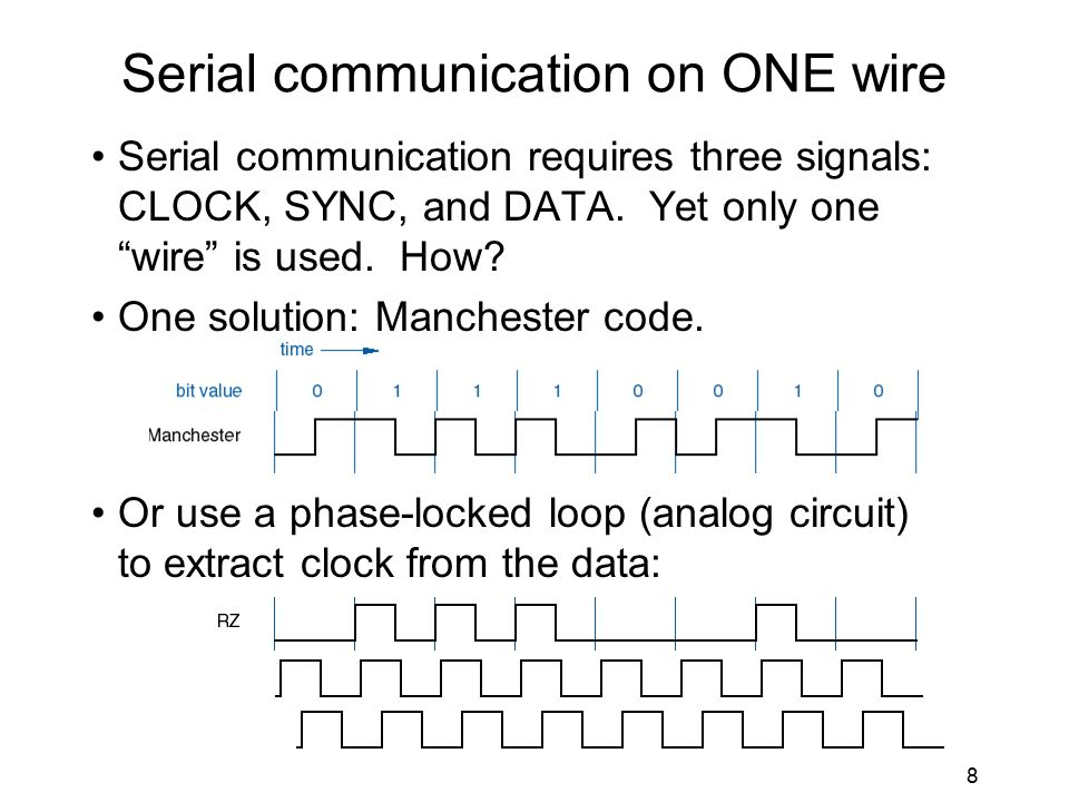 8 Serial communication on ONE wire Serial communication requires three signals: CLOCK, SYNC, and DATA.