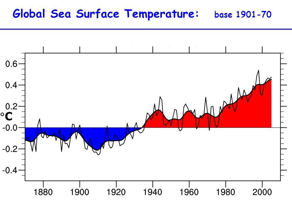 Global Sea Surface Temperature: base 1901-70 CC