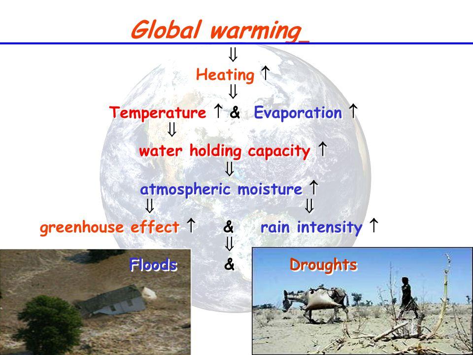 Global warming  Heating   Temperature  & Evaporation   water holding capacity   Heating   Temperature  & Evaporation   water holding capa