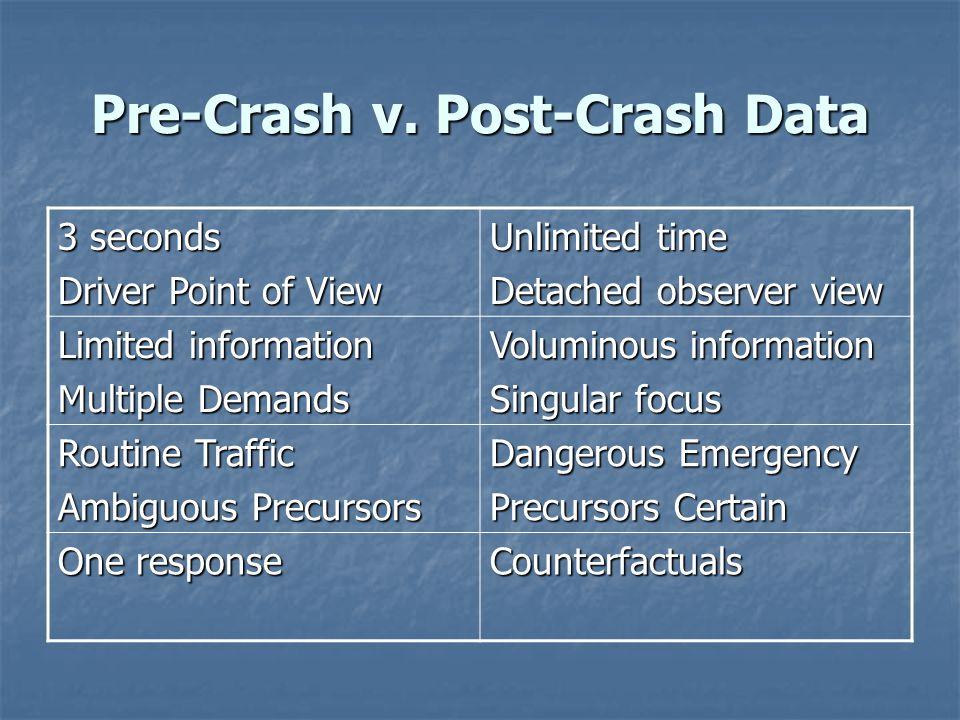 Pre-Crash v.