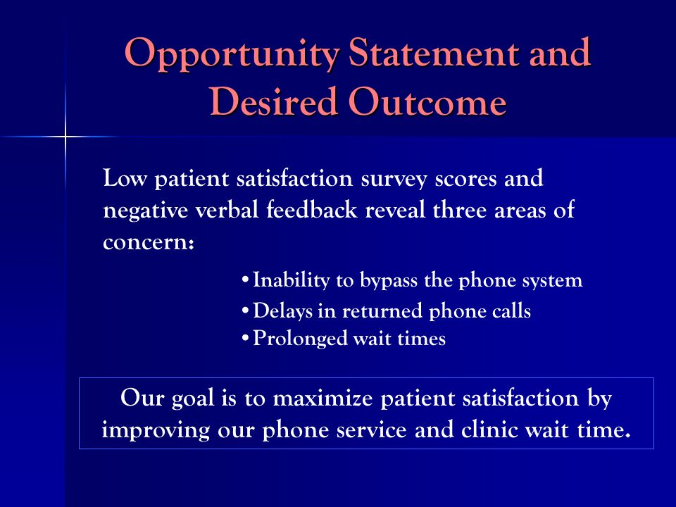 Opportunity Statement and Desired Outcome Low patient satisfaction survey scores and negative verbal feedback reveal three areas of concern: Inability to bypass the phone system Delays in returned phone calls Prolonged wait times Our goal is to maximize patient satisfaction by improving our phone service and clinic wait time.