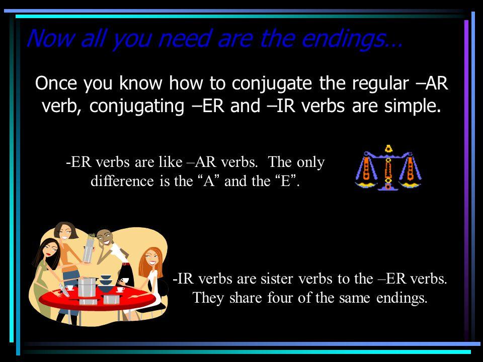 hablar – ar = habl comer – er = com vivir – ir = viv Now you know the pattern!