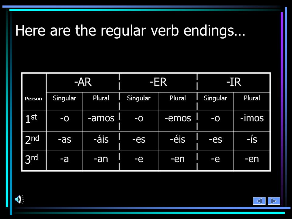 Now all you need are the endings… Once you know how to conjugate the regular –AR verb, conjugating –ER and –IR verbs are simple. -ER verbs are like –A