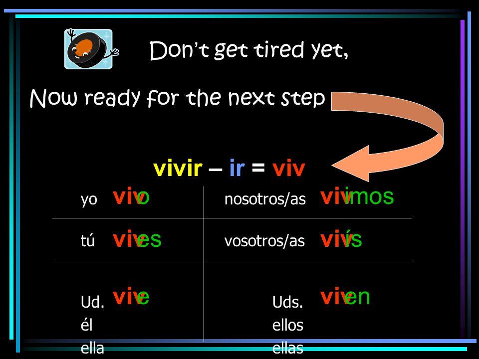 Get your pencil ready.comer – er = com o es e emo s éis en yo tú Ud.