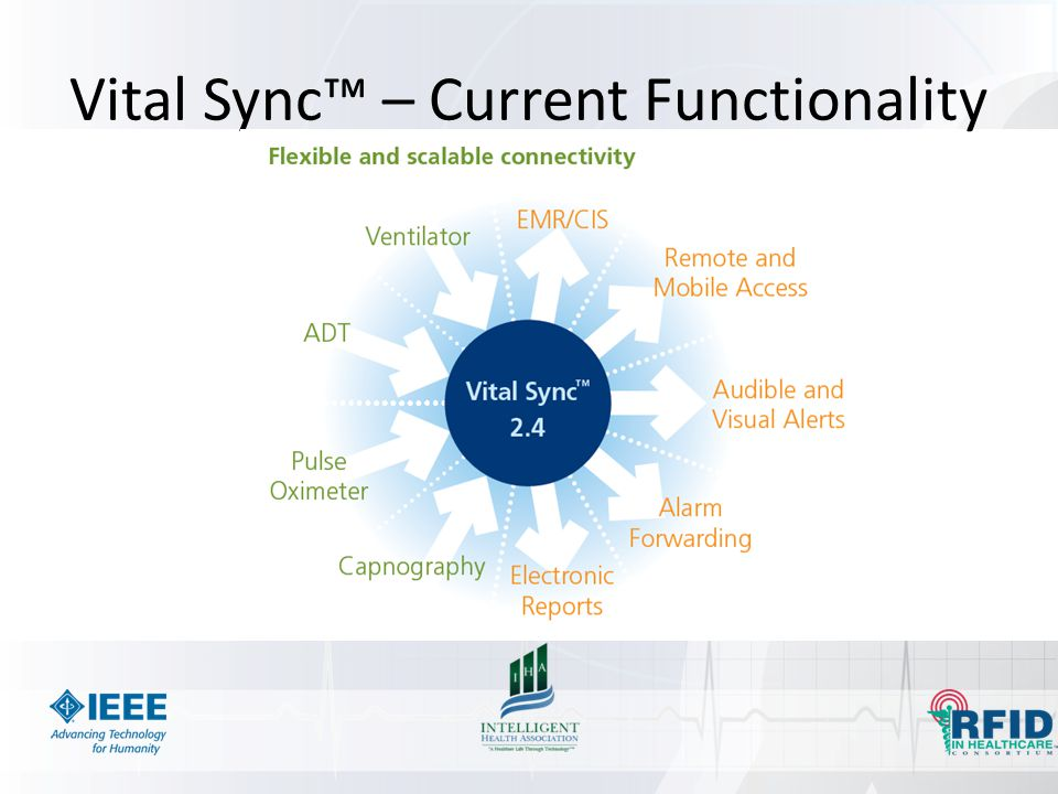 Vital Sync™ – Current Functionality