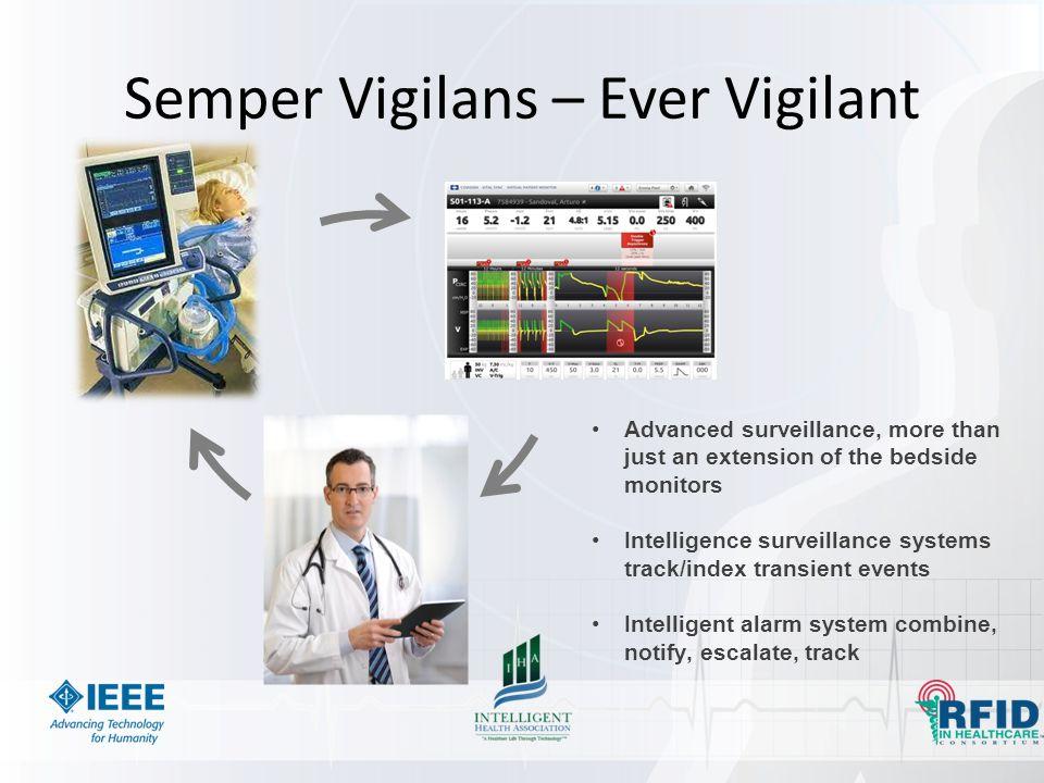 Semper Vigilans – Ever Vigilant Vital Sync App Advanced surveillance, more than just an extension of the bedside monitors Intelligence surveillance sy