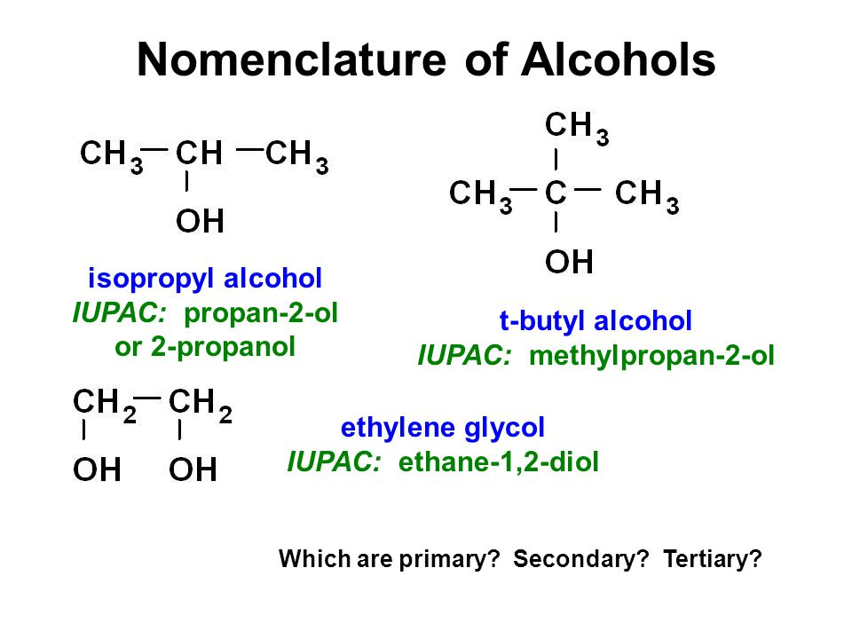 Nomenclature of Alcohols Which are primary. Secondary.