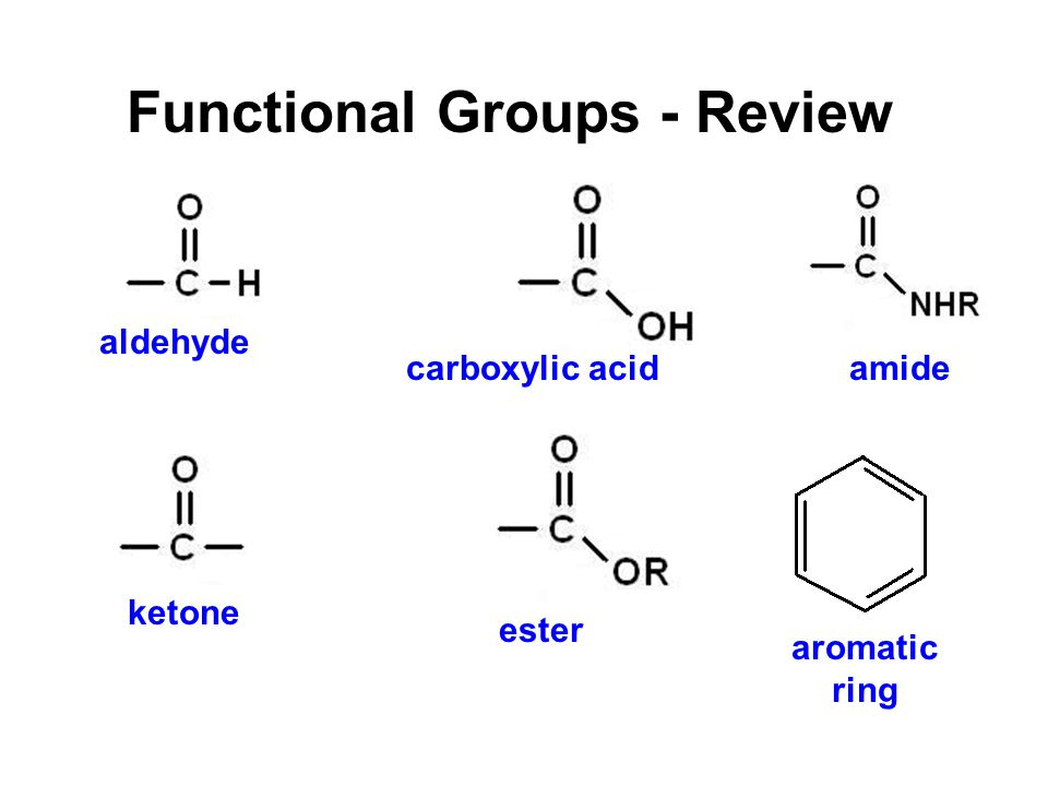 Functional Groups - Review aldehyde ketone carboxylic acid ester amide aromatic ring
