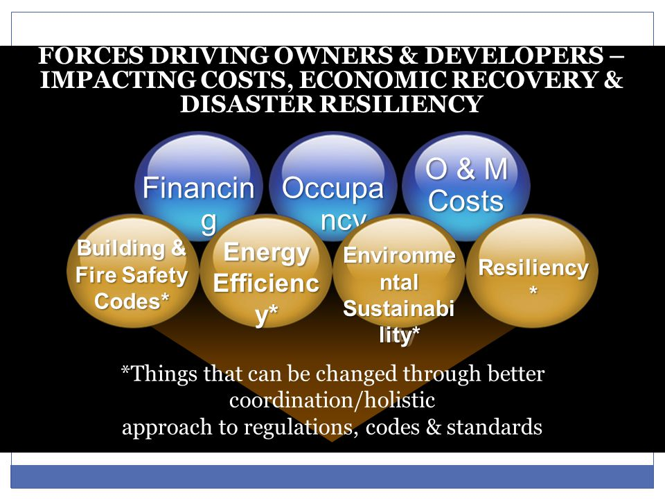 FORCES DRIVING BUILDING OWNERS & FORCES DRIVING OWNERS & DEVELOPERS – IMPACTING COSTS, ECONOMIC RECOVERY & DISASTER RESILIENCY Financin g Occupa ncy O & M Costs Building & Fire Safety Codes Energy Efficienc y Environme ntal Sustainabi lity Resiliency *Things that can be changed through better coordination/holistic approach to regulations, codes & standards Building & Fire Safety Codes* Energy Efficienc y* Environme ntal Sustainabi lity* Resiliency *