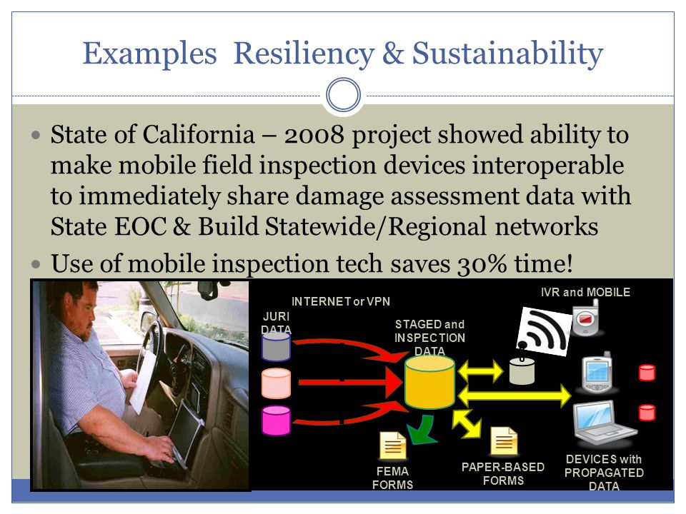 Examples Resiliency & Sustainability State of California – 2008 project showed ability to make mobile field inspection devices interoperable to immediately share damage assessment data with State EOC & Build Statewide/Regional networks Use of mobile inspection tech saves 30% time.