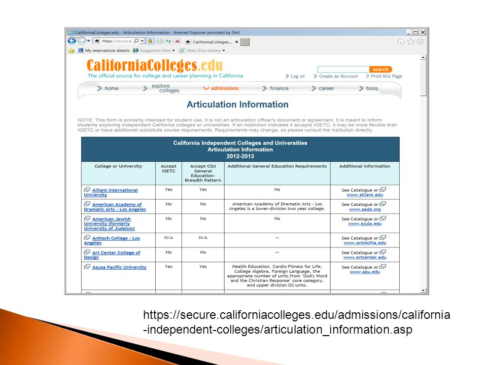 https://secure.californiacolleges.edu/admissions/california -independent-colleges/articulation_information.asp
