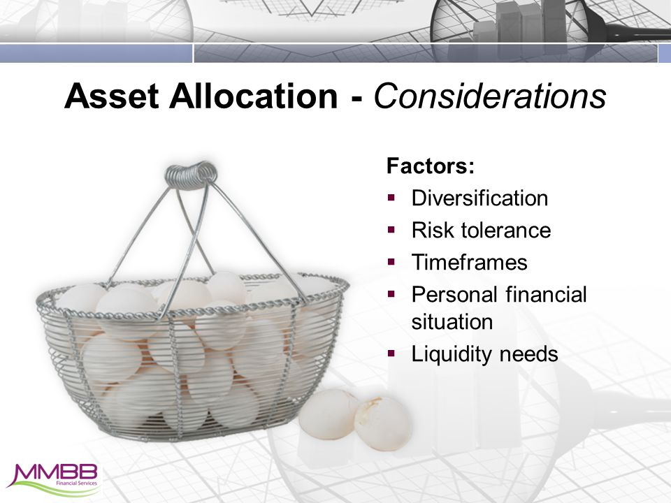 Asset Allocation - Considerations Factors:  Diversification  Risk tolerance  Timeframes  Personal financial situation  Liquidity needs
