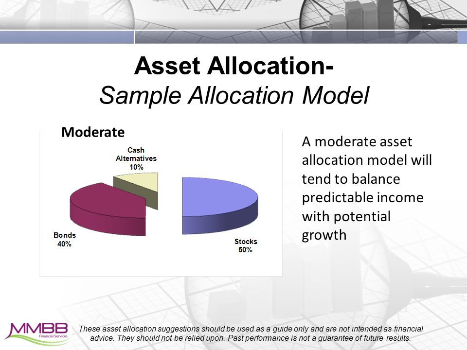 Asset Allocation- Sample Allocation Model A moderate asset allocation model will tend to balance predictable income with potential growth Moderate These asset allocation suggestions should be used as a guide only and are not intended as financial advice.