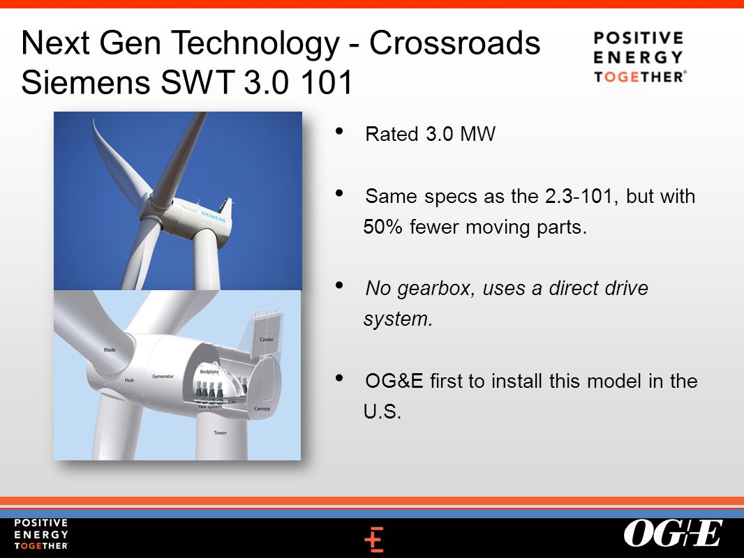 Next Gen Technology - Crossroads Siemens SWT 3.0 101 Rated 3.0 MW Same specs as the 2.3-101, but with 50% fewer moving parts.